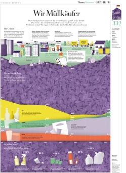 WirMuellkaeufer_Infografik_PiaBublies